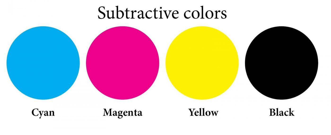 رنگ های CMYK