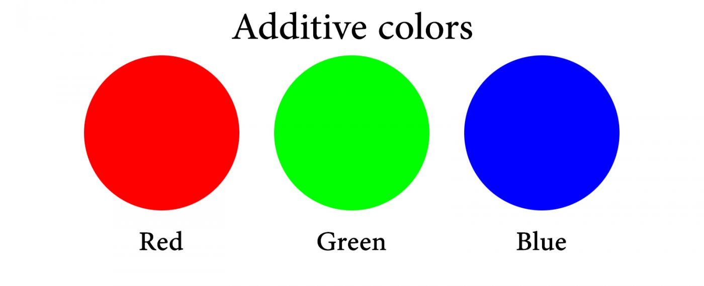 رنگ های RGB